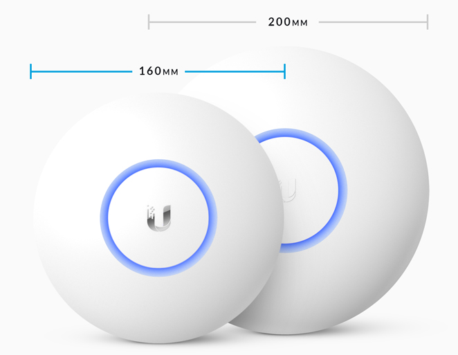 Cover my house with UniFi Wi-Fi – xdeb org